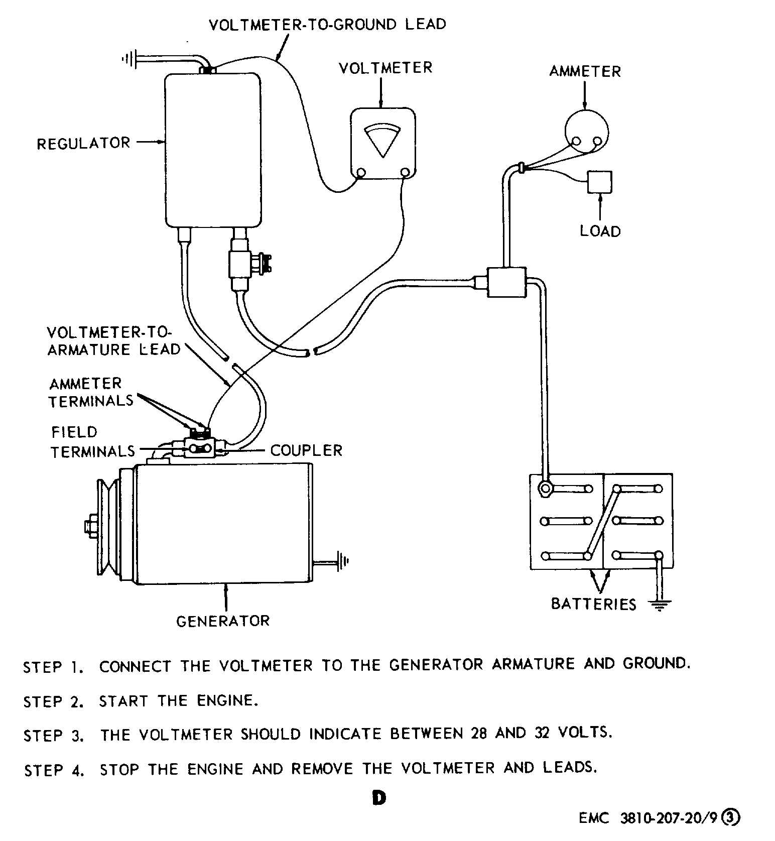 Briggs Voltage Regulator Wiring Diagram