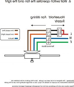 12v Pool Light Wiring Diagram - Wiring Diagram for Pool Light Transformer Best Swimming Pool Wiring Diagram Gallery 15d