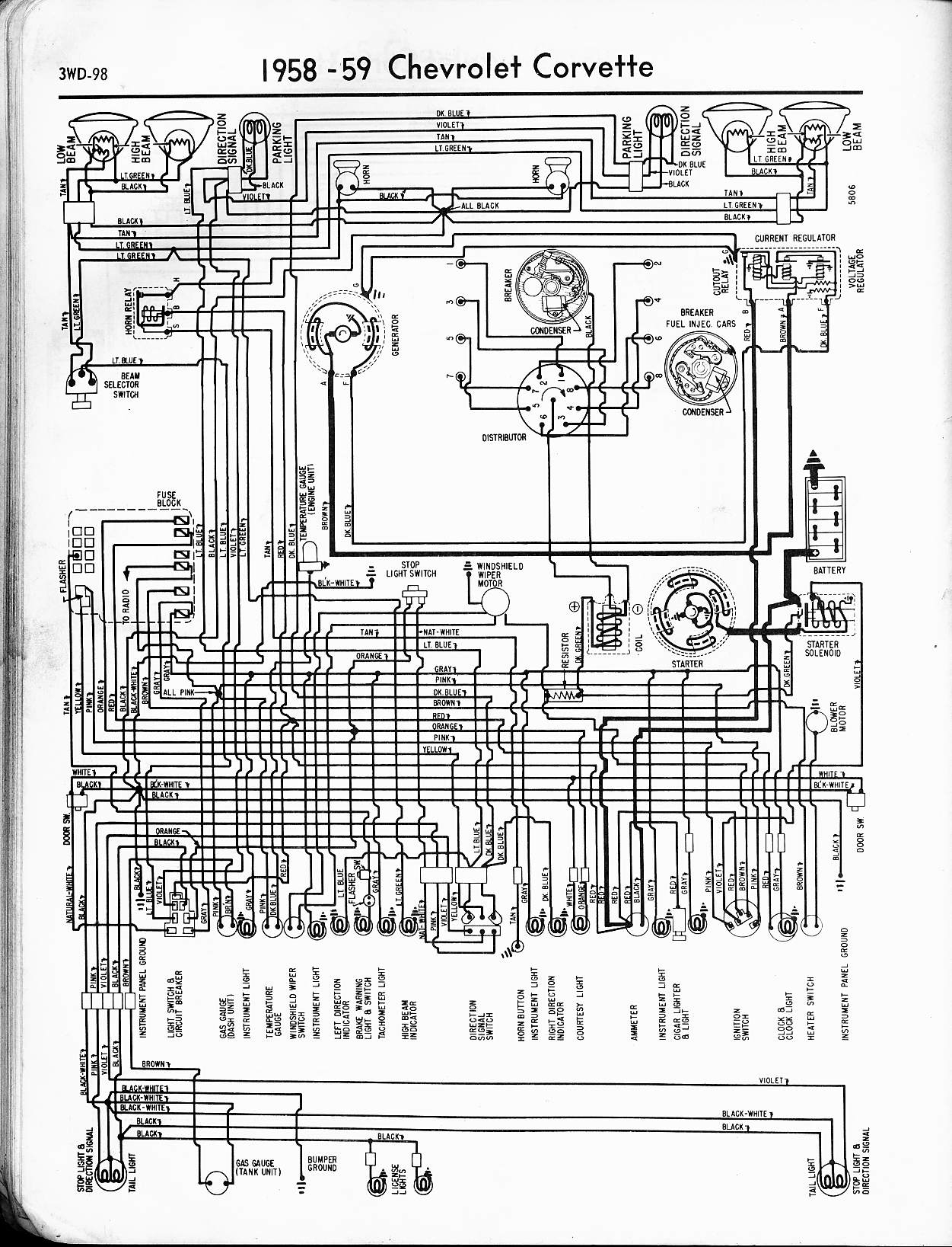 DIAGRAM] Chevy Corvette Wiring Diagram 1957 1965 Download FULL Version HD  Quality 1965 Download - Z9YO.EUROLYMPIQUES.FRz9yo.eurolympiques.fr