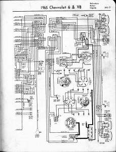 1965 Chevelle Wiring Diagram - 1965 6 & V8 Biscayne Bel Air Impala 15s
