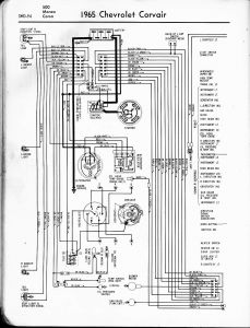 1965 Chevelle Wiring Diagram - 1965 Corvair 500 Monza Corsa Left 12m