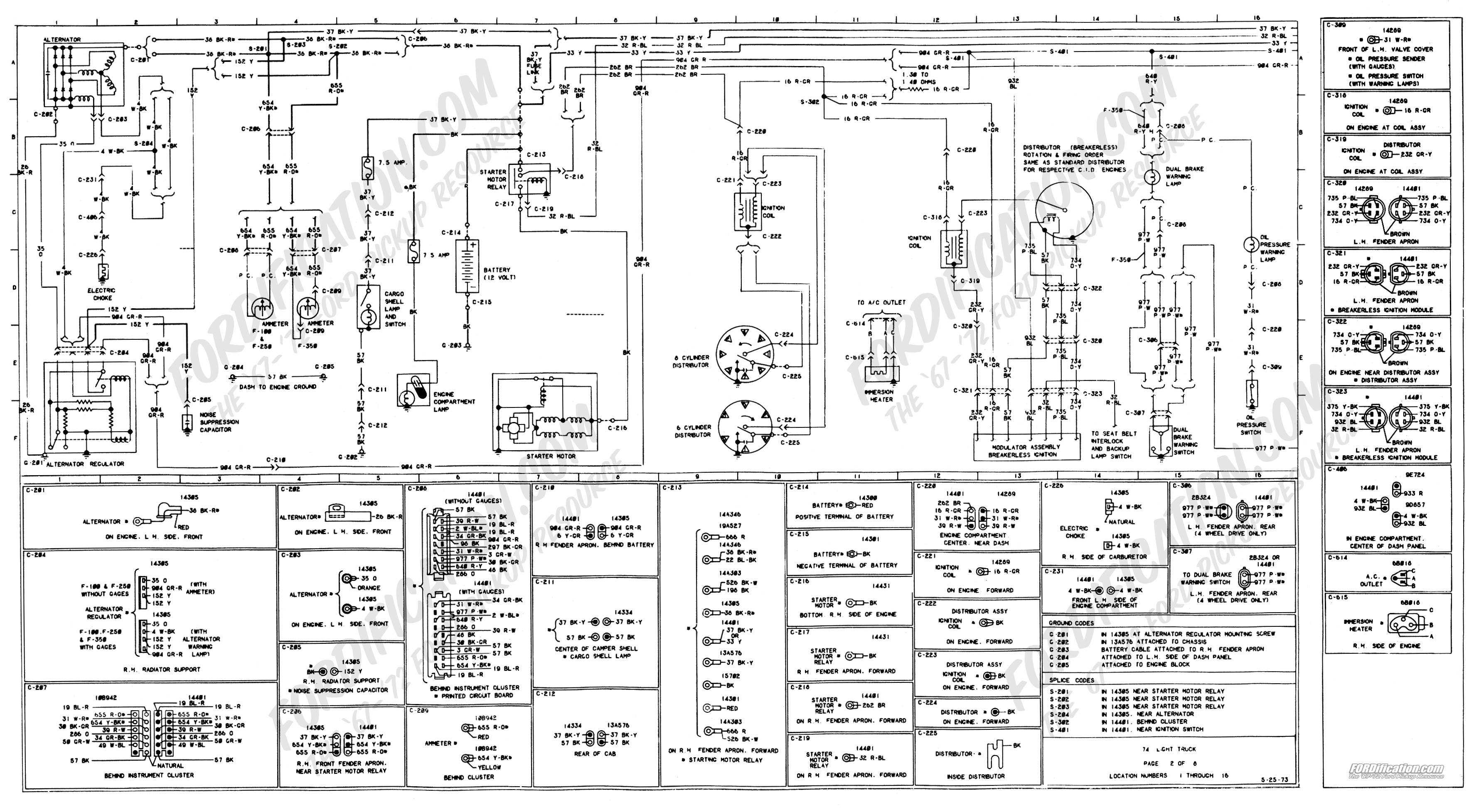 1994 Ford F150 Wiring Diagram Download