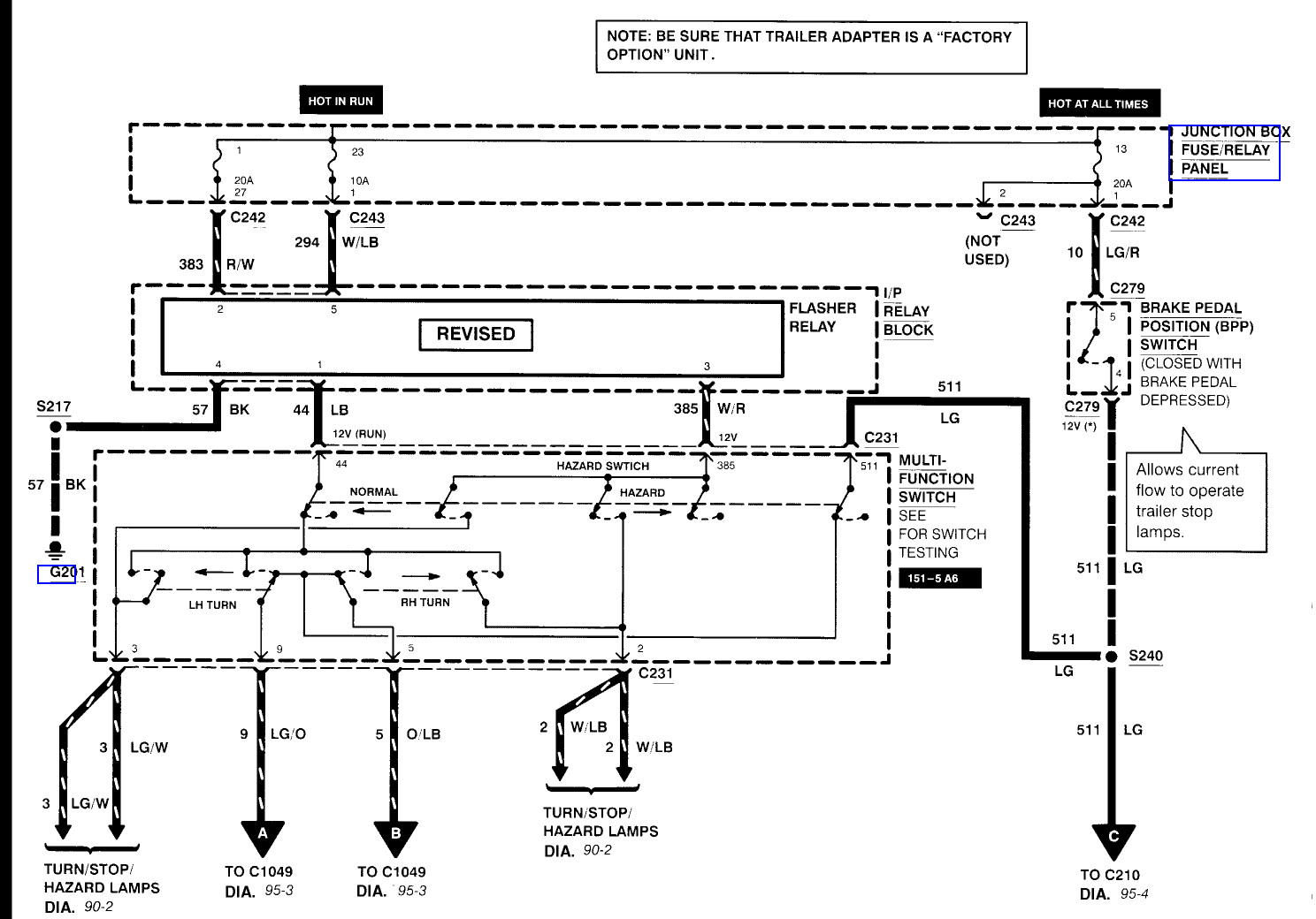 1995 Ford F250 Trailer Wiring Diagram Collection