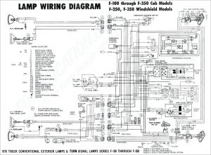 1995 ford F250 Trailer Wiring Diagram - ford F350 Trailer Wiring Diagram Trailer Wiring Diagram ford Ranger Inspirationa 2000 ford F250 Trailer 6q