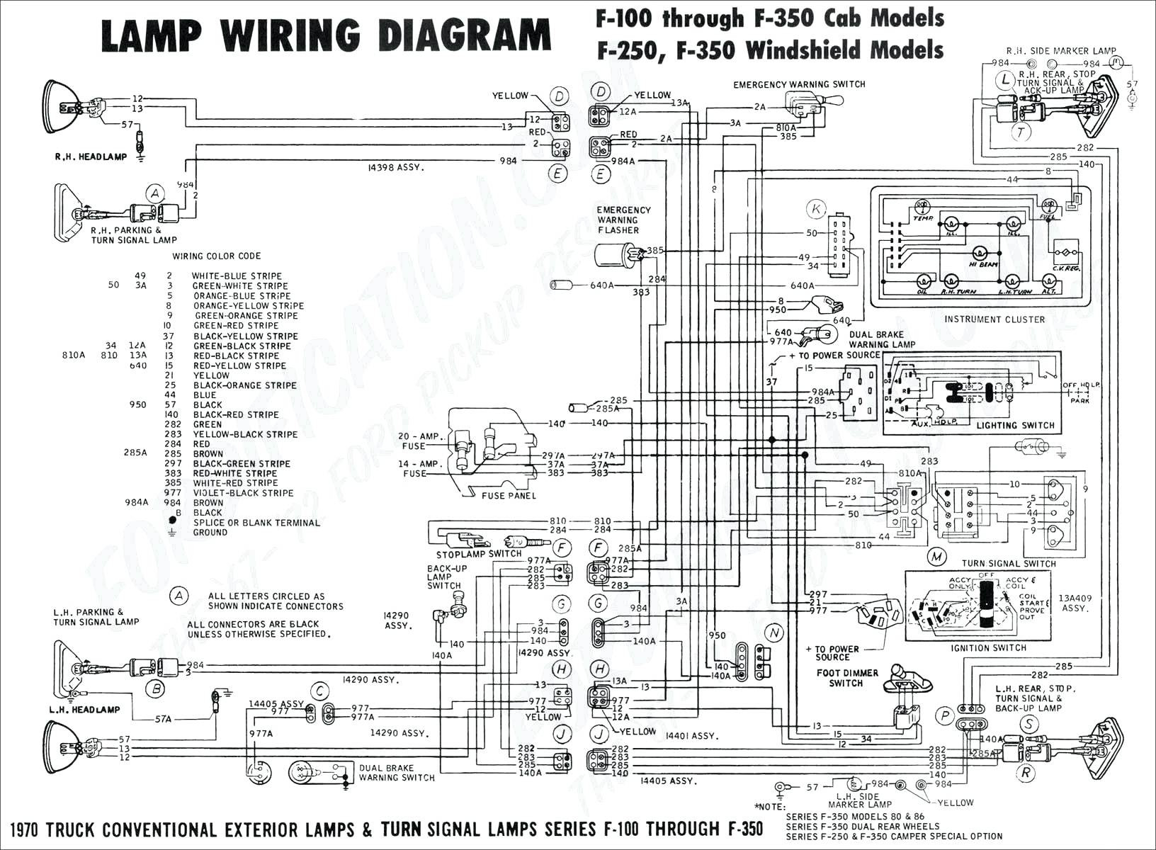 1995 ford f250 trailer wiring diagram Download-Ford F350 Trailer Wiring Diagram Trailer Wiring Diagram ford Ranger Inspirationa 2000 ford F250 Trailer 13-o