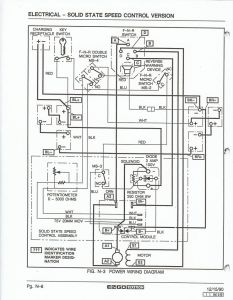 1996 Ez Go Wiring Diagram - 2008 Ezgo Rxv Wiring Diagram Collection Labeled 1987 Ezgo Golf Cart Wiring Diagram 10 7l