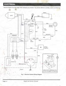 1996 Ez Go Wiring Diagram - Ez Go Wiring Diagram for Golf Cart In Elegant Gas 68 Your E Wire Ezgo 5h