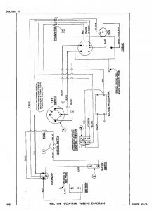 1996 Ez Go Wiring Diagram - Ezgo Golf Cart Wiring Diagram – 1996 Ez Go Wiring Diagram Diagrams Schematics with Ezgo Golf 3e