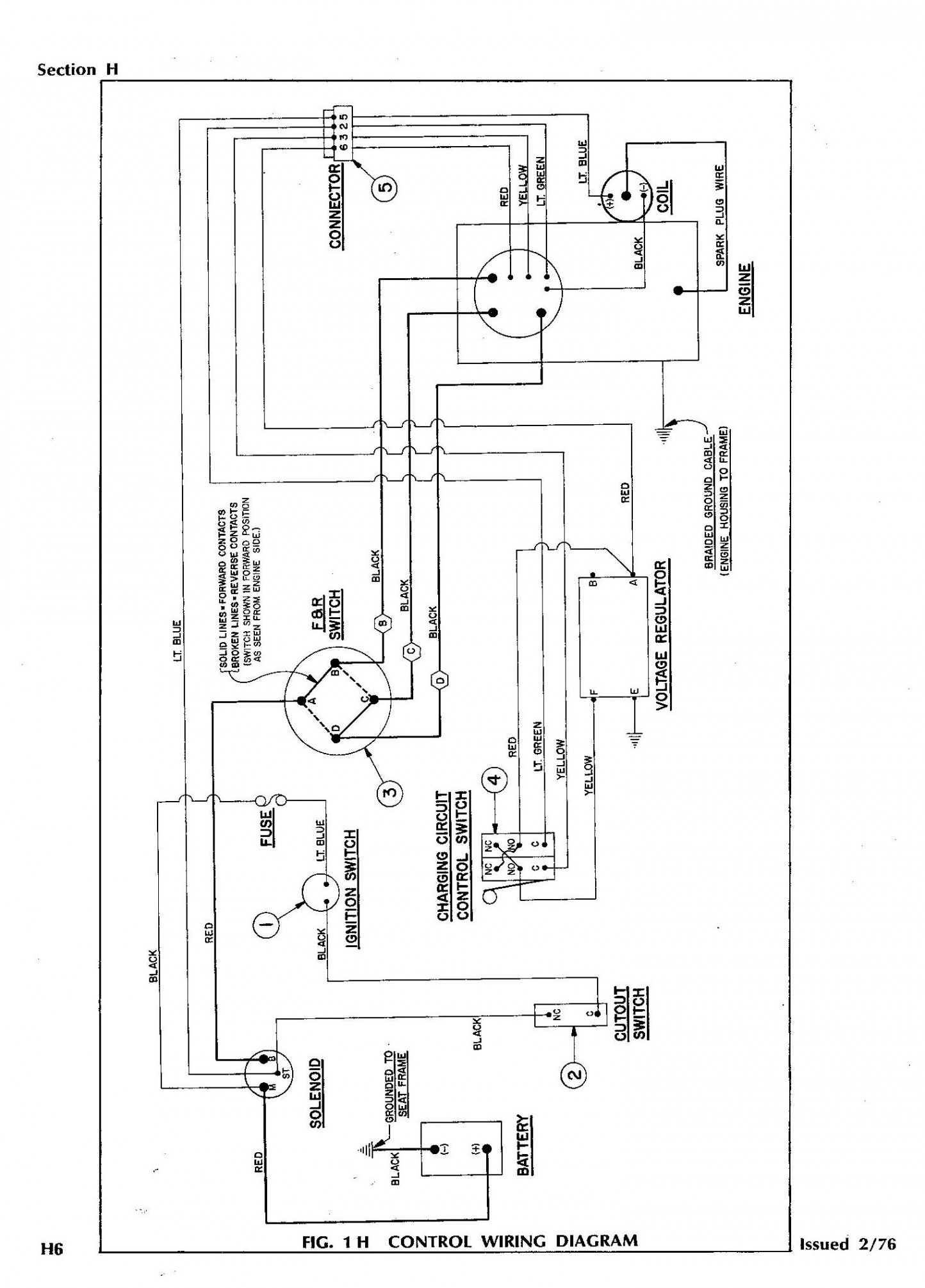 36 Volt Ez Go Gas Golf Cart Wiring Diagram Pdf from wholefoodsonabudget.com