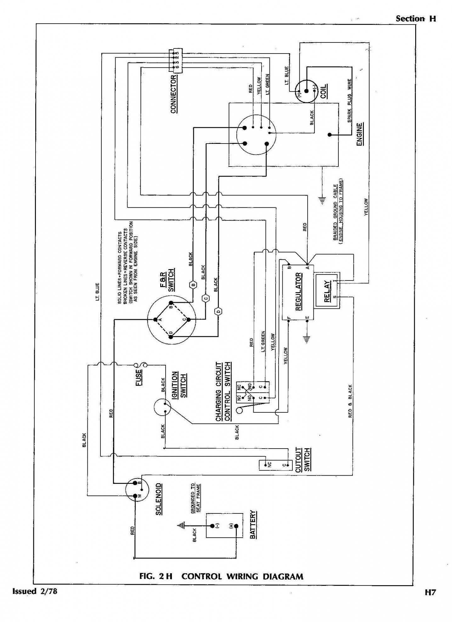 1996 ez go wiring diagram sample. Black Bedroom Furniture Sets. Home Design Ideas