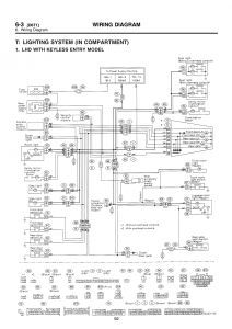 1997 Subaru Legacy Wiring Diagram - 1997 Subaru Legacy Wiring Diagram Beautiful Wiring Schmatic 98 Perfect Subaru Stereo Wiring Diagram Ponent 15h