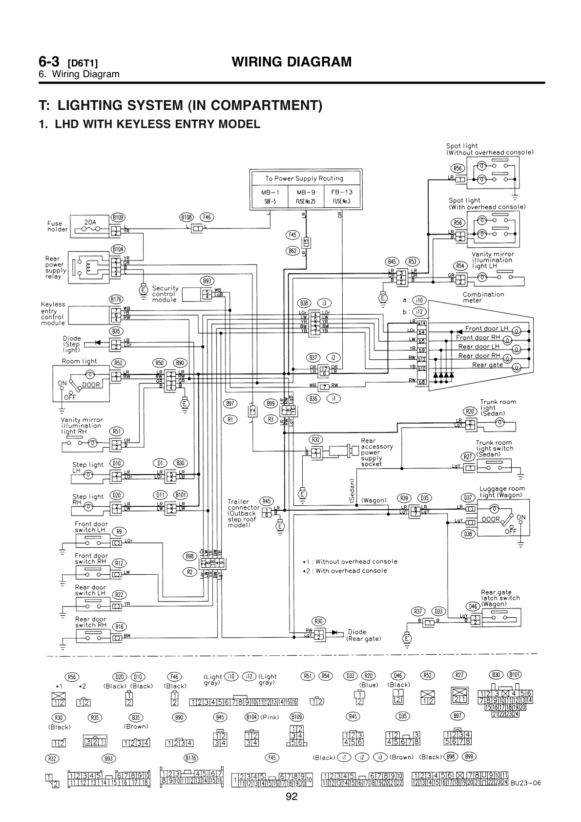1997 subaru legacy wiring diagram Download-1997 Subaru Legacy Wiring Diagram Beautiful Wiring Schmatic 98 Perfect Subaru Stereo Wiring Diagram Ponent 9-k