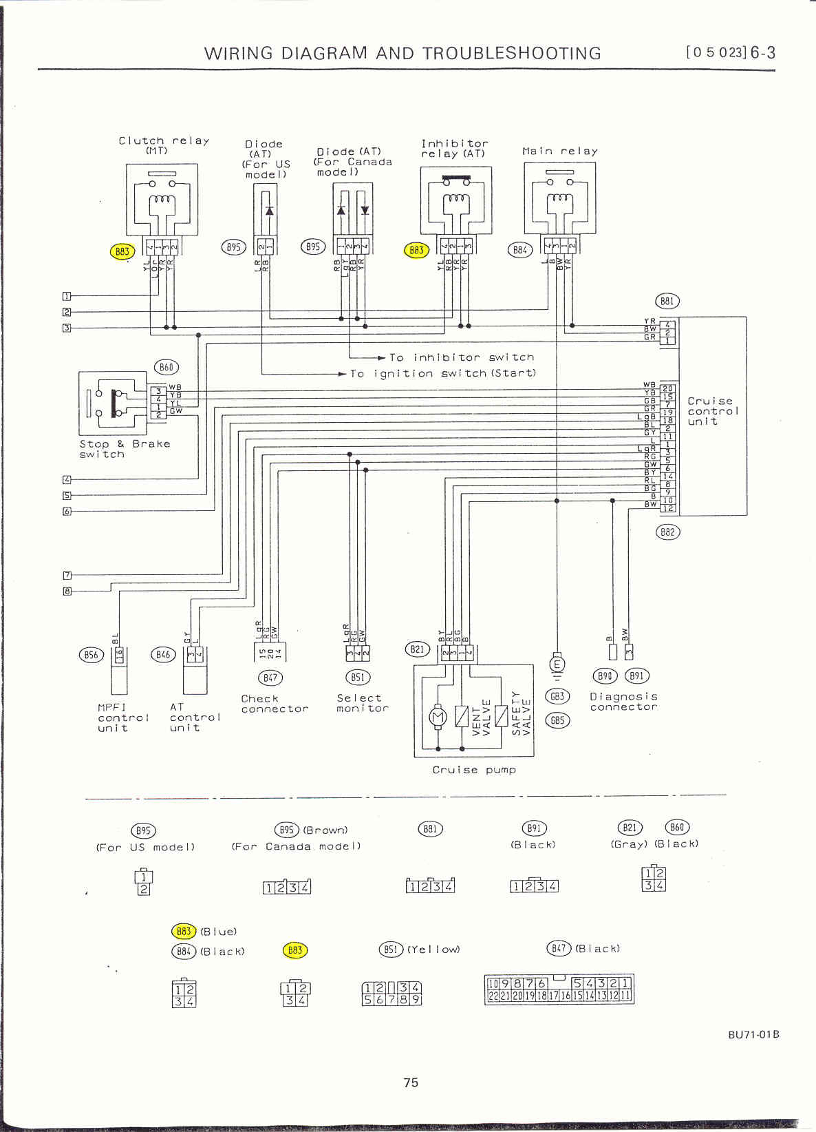 1997 subaru legacy wiring diagram Collection-1997 Subaru Legacy Wiring Diagram Best Legacycentral Bbs • View topic Power Mode Override Switch 6-g