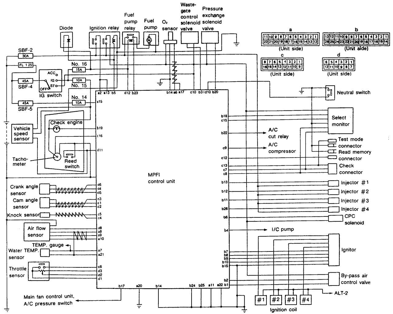1999 Subaru Legacy Wiring Diagram L FULL Version HD Quality Diagram L -  OSTY.LABO-WEB.FRosty.labo-web.fr