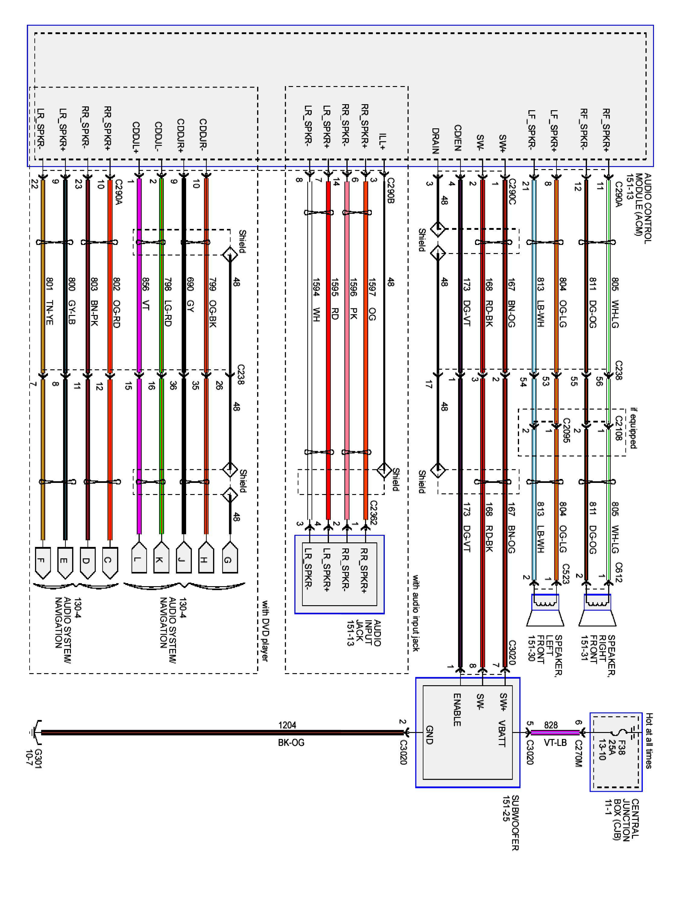 [SCHEMATICS_4HG]  DIAGRAM] Car Radio Wiring Harness Diagram 98 Expedition FULL Version HD  Quality 98 Expedition - 191458.ACCNET.FR | Wiring Diagram For 98 Expedition |  | Process Flow Diagram Haccp - accnet.fr