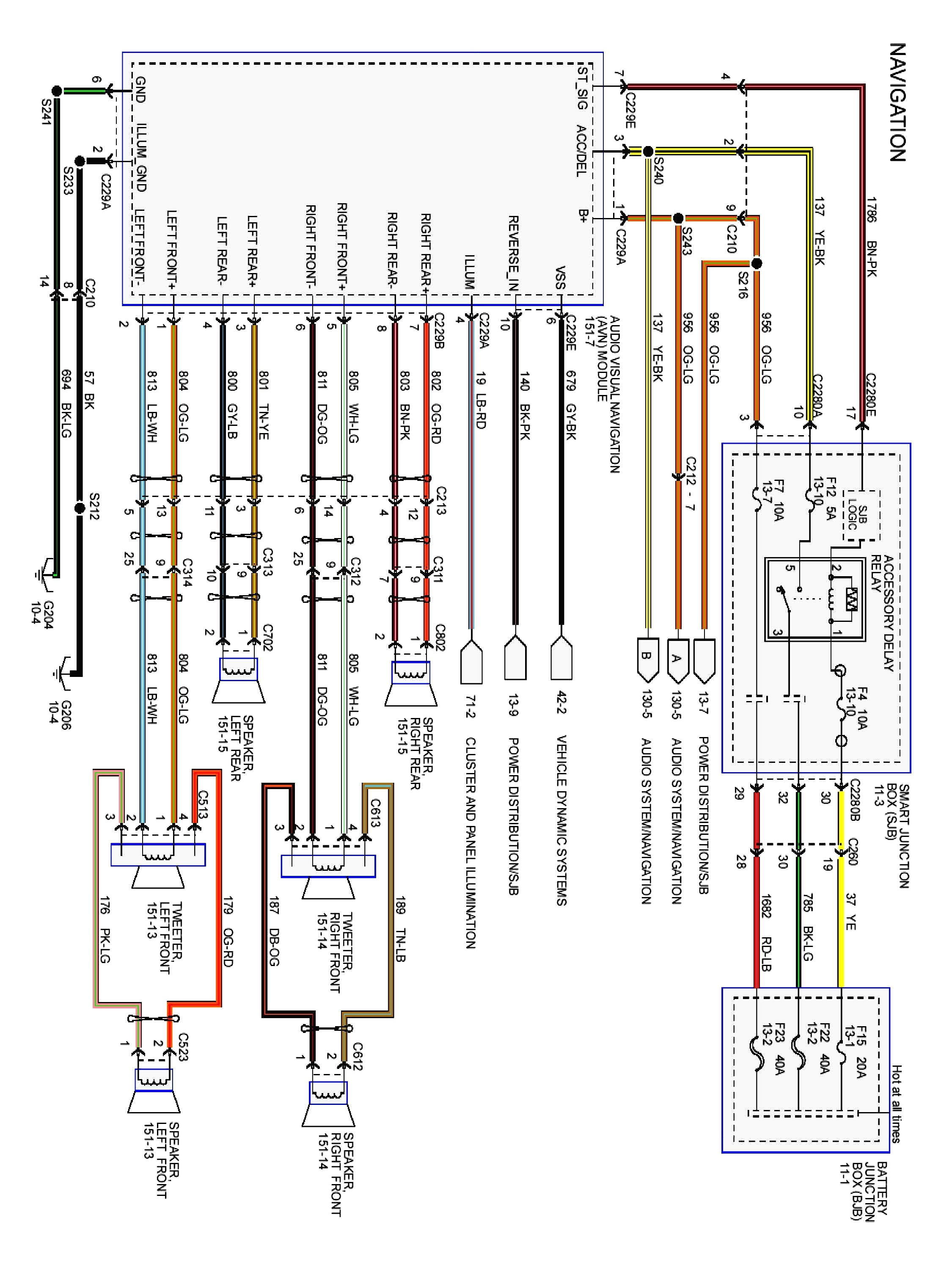 DIAGRAM] 97 Ford Expedition Radio Wiring Diagram FULL Version HD Quality Wiring  Diagram - ORBITALDIAGRAMS.SAINTMIHIEL-TOURISME.FRSaintmihiel-tourisme.fr