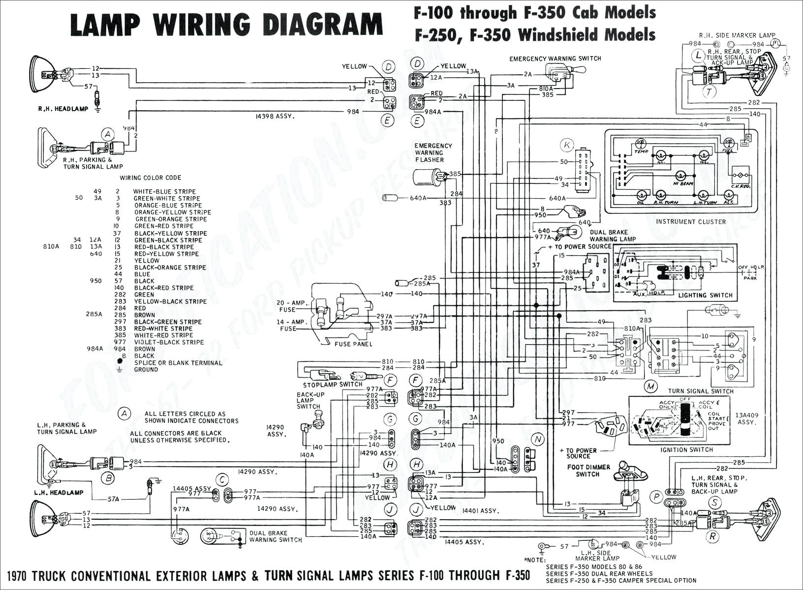 1999 Ford F250 Trailer Wiring Diagram Collection
