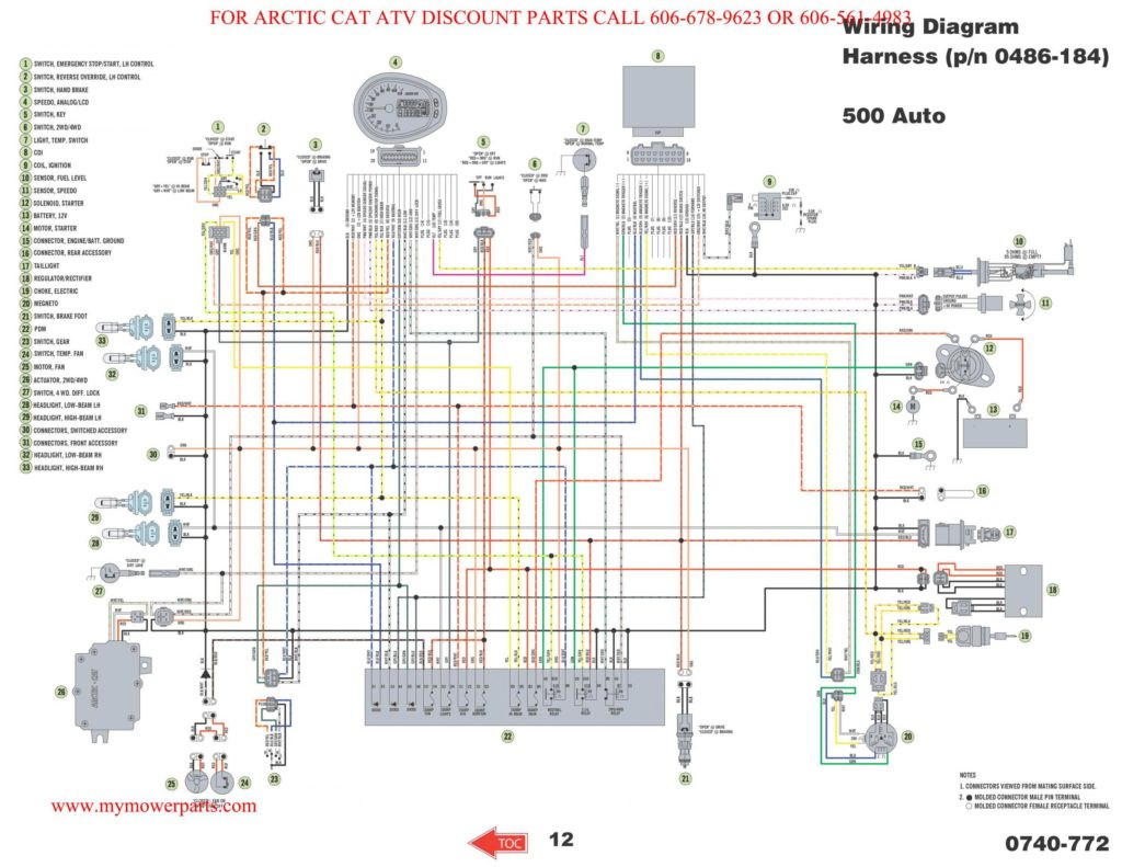 1999 Polaris    Sportsman    500    Wiring       Diagram    Sample