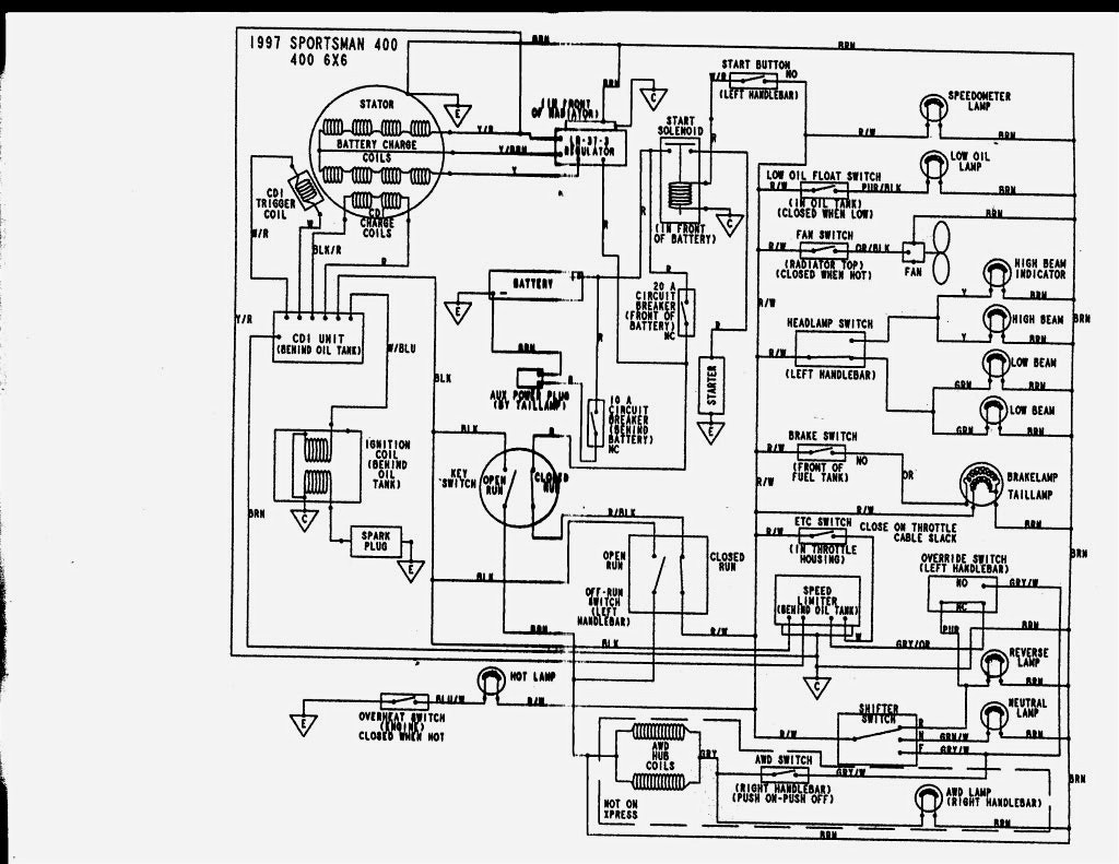 DIAGRAM] 1999 Polaris Sportsman 500 Wiring Diagram FULL Version HD Quality Wiring  Diagram - GALAXYDIGITAL.ITALIAGELATOTOUR.IT  Wiring Diagram Database
