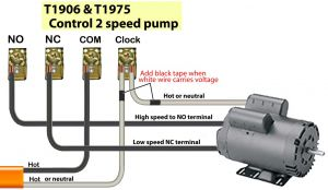2 Speed Pool Pump Motor Wiring Diagram - Hayward Super Pump 1 5 Hp Wiring Diagram Amazon Hayward Sp2600x5 Super Pump 0 50 3p