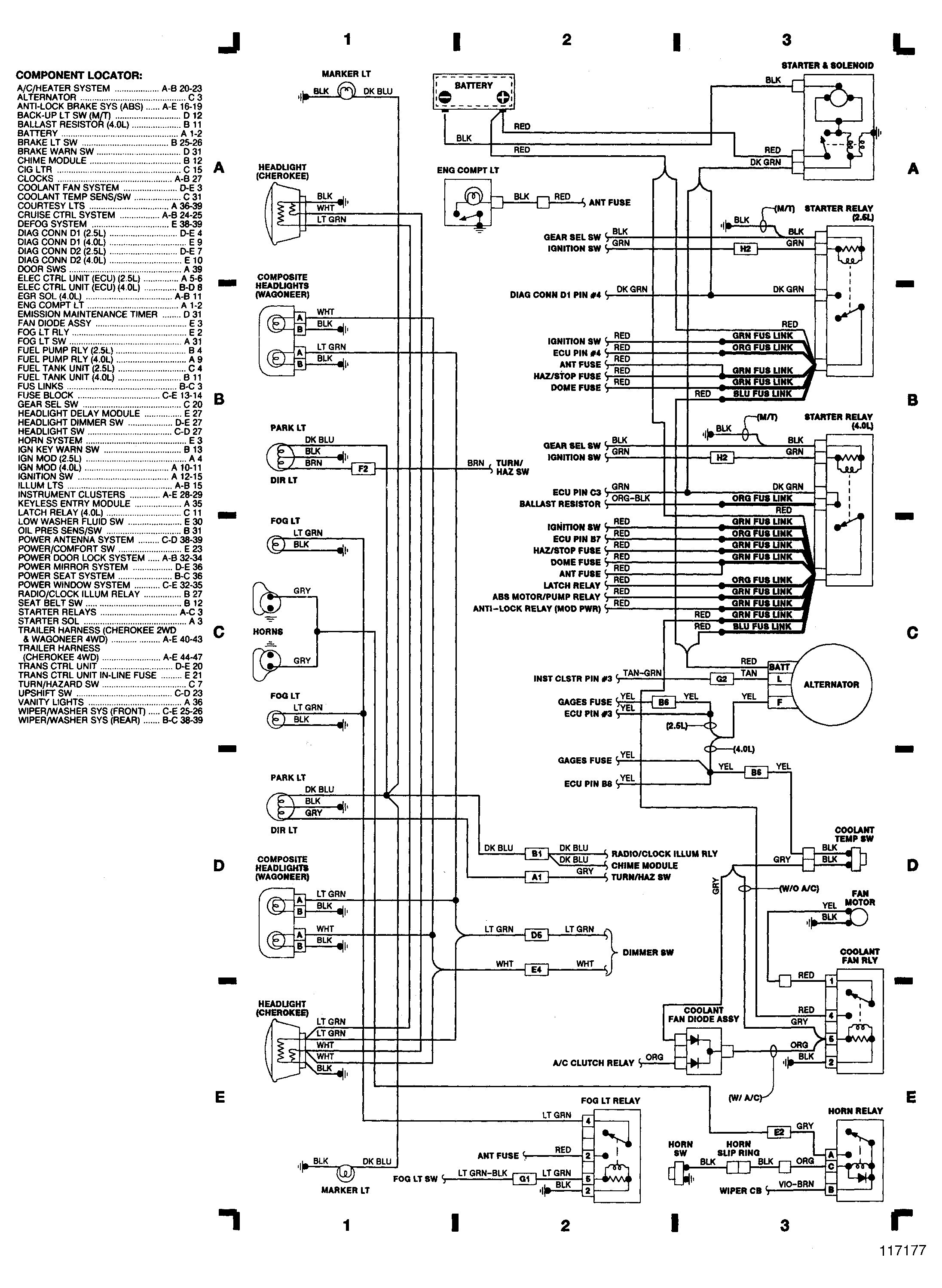 2000 Jeep Grand Cherokee Trailer Wiring Diagram Sample
