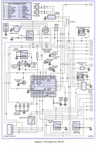 2000 Land Rover Discovery 2 Wiring Diagram - Wiring Diagram for Series 3 Land Rover Inspirationa 2000 Land Rover Discovery 2 Wiring Diagram Unique 11l
