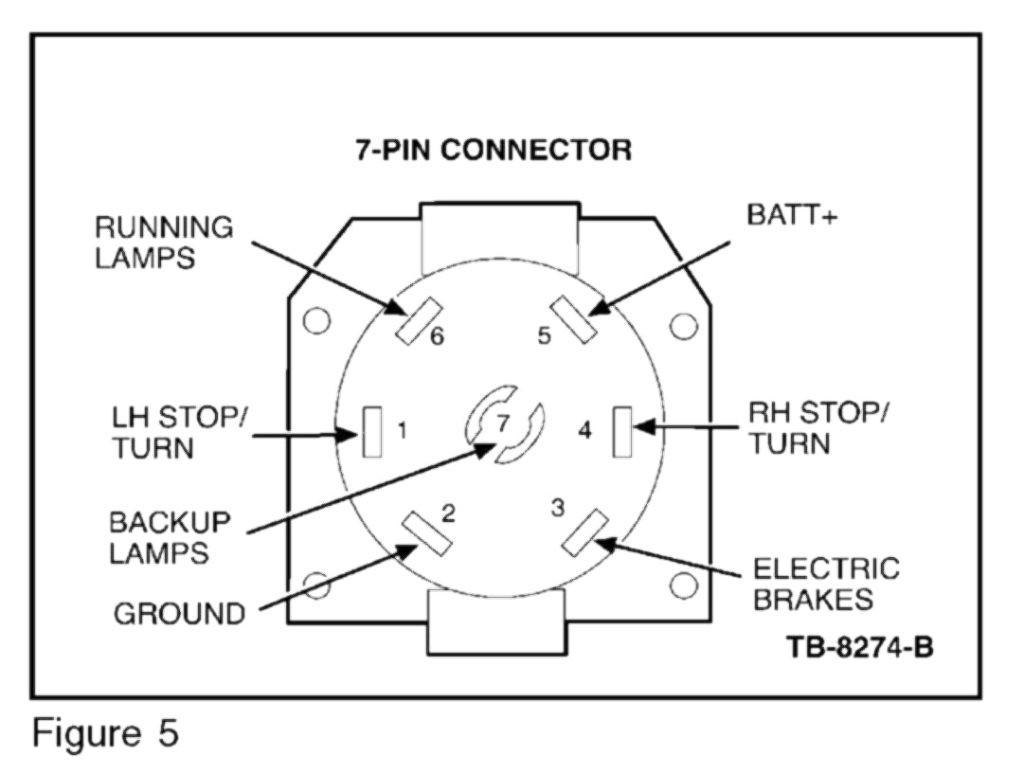 Diagram 2004 Ford F350 Factory Trailer Wiring Diagram