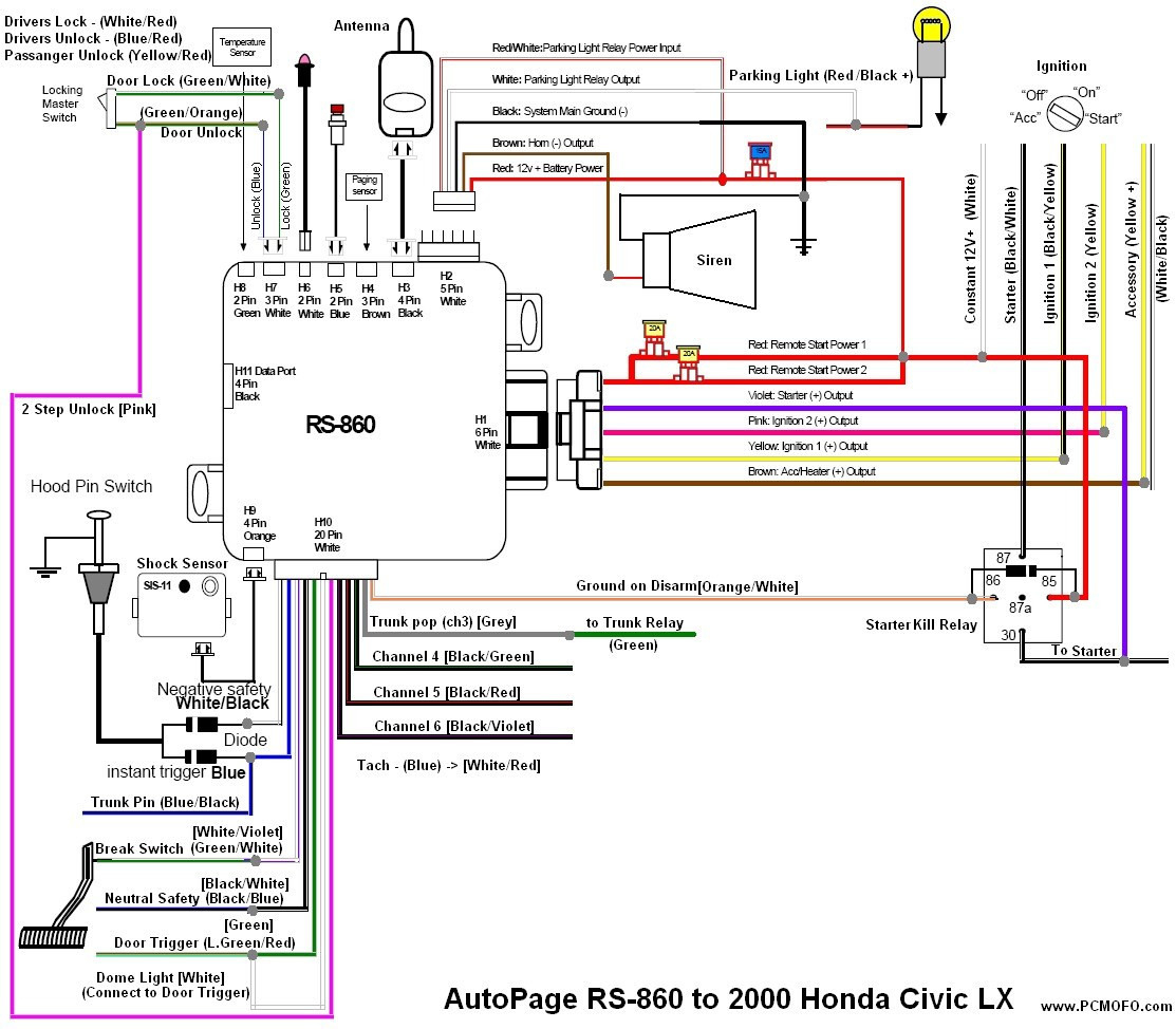 Diagram Eclipse Radio Wiring