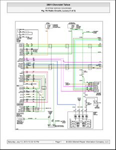 2001 Honda Accord Car Stereo Radio Wiring Diagram - Audi A4 Cd Player Wiring Diagram Refrence Diagram 2005 Honda Accord Radio Wiring Diagram 2s