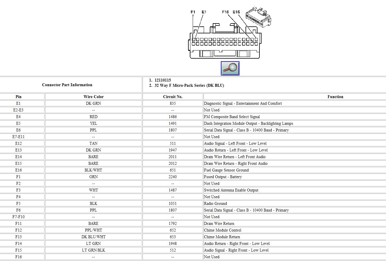 2002 Cadillac Escalade Bose Stereo Wiring Diagram Sample