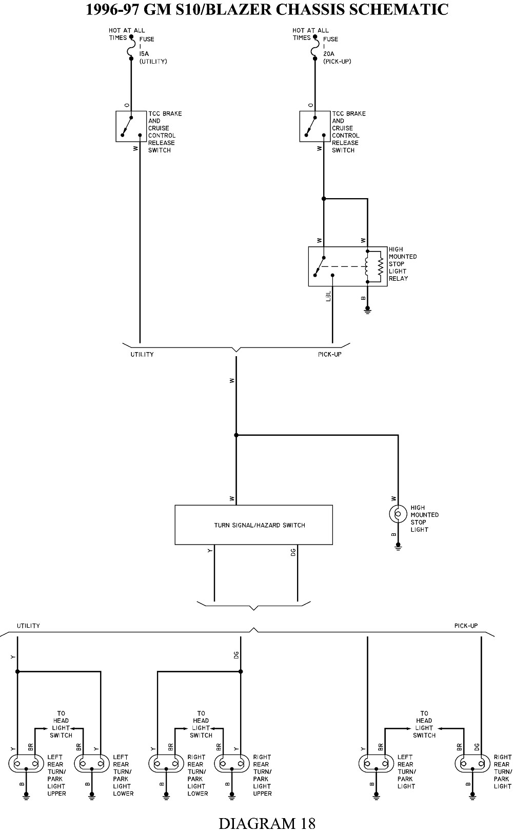 72 Blazer Wiring Diagram Wiring Diagram - RCDIAGRAMS.ADAMEDIAMEDMERA.SEDiagram Database