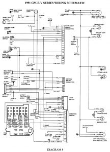 2002 Chevy Blazer Trailer Wiring Diagram - Repair Guides Wiring Diagrams Wiring Diagrams 2002 Chevy S10 Blazer Wiring Diagram Chevrolet Auto Wiring 7q