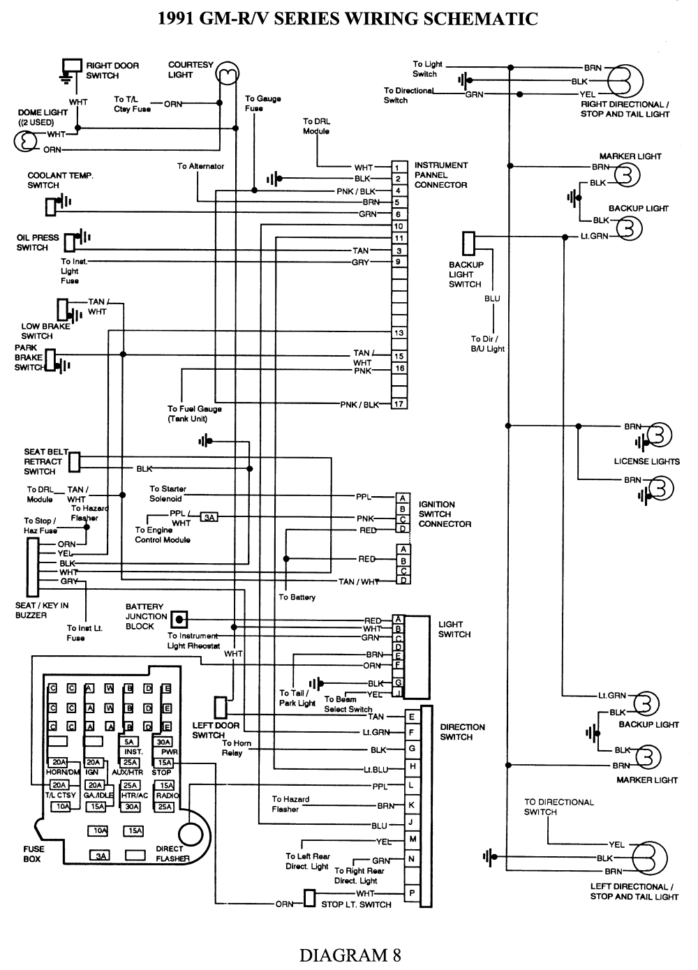 Wiring Diagram For A 1995 Chevy Blazer