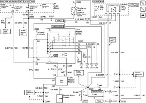 2002 Chevy Suburban Radio Wiring Diagram from wholefoodsonabudget.com