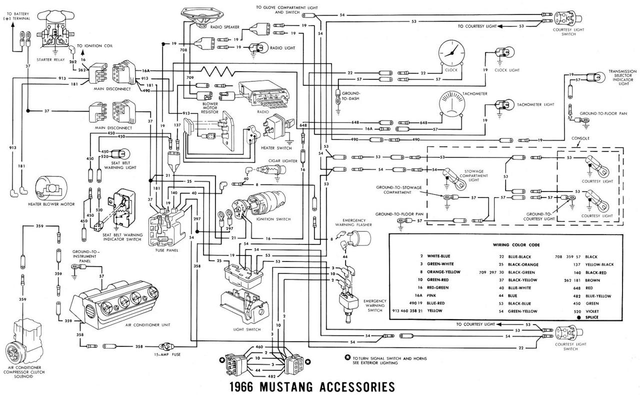 2003 ford mustang wiring harness diagram Collection-2005 ford Escape Wiring Harness Diagram Unique 2007 ford Mustang Wiring Diagram Wiring Diagram 1-f