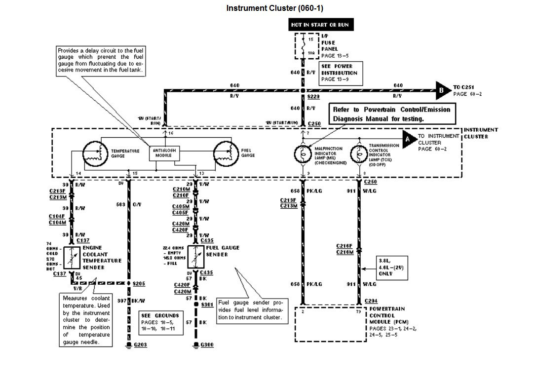 Diagram 66 Mustang Wiring Harness Diagram Full Version Hd Quality Harness Diagram Diagramvetac Chihachiamato It