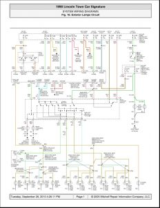 2003 Lincoln town Car Wiring Diagram - 2003 Lincoln town Car Wiring Diagram Lovely Ponent Electric Diagram Maker Wiring Coffee Francisfrancis X1 13e