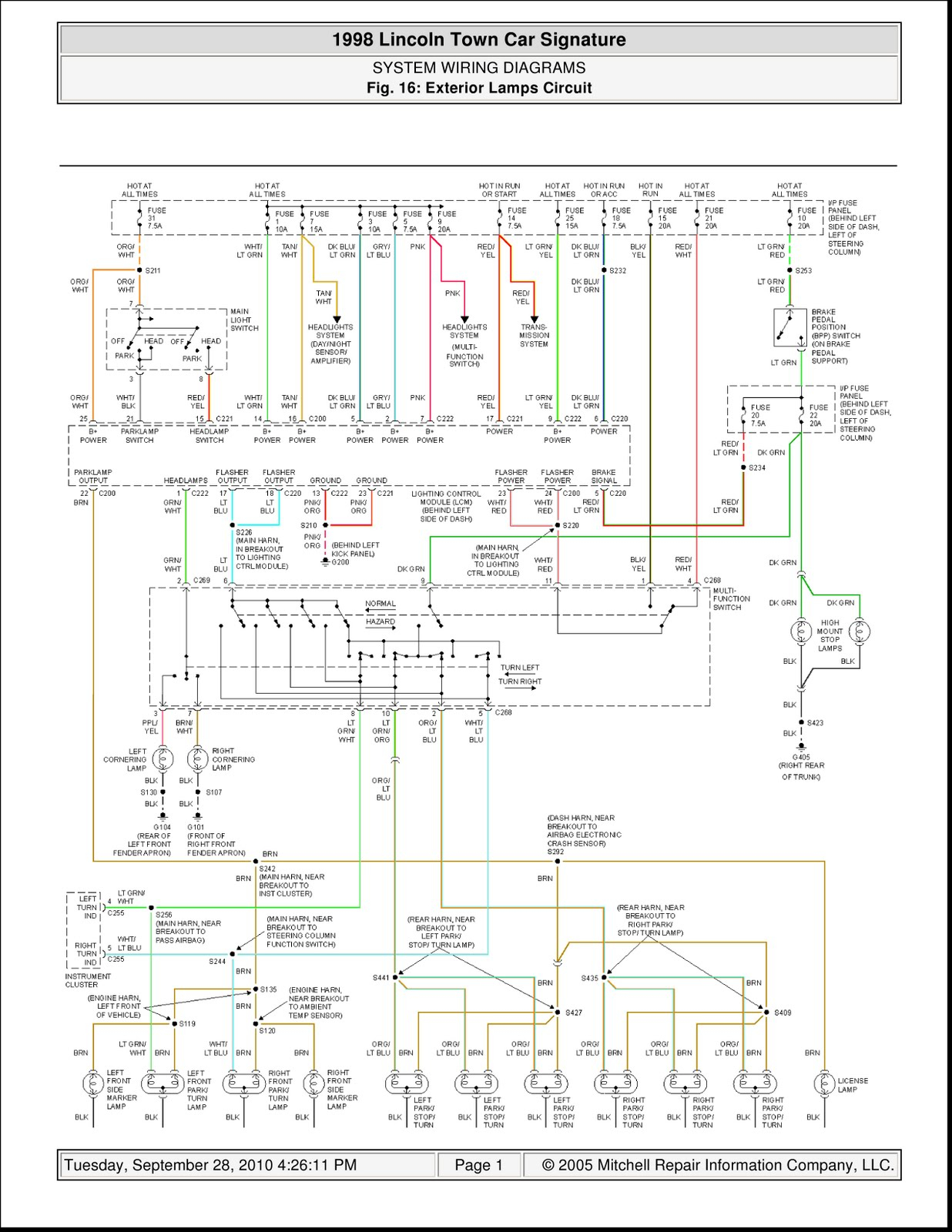 2003 lincoln town car wiring diagram Download-2003 Lincoln town Car Wiring Diagram Lovely Ponent Electric Diagram Maker Wiring Coffee Francisfrancis X1 3-q