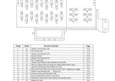2003 Lincoln town Car Wiring Diagram - 2003 Lincoln town Car Wiring Diagram New 1998 Lincoln town Car Fuse Diagram Concept – Newomatic 10g