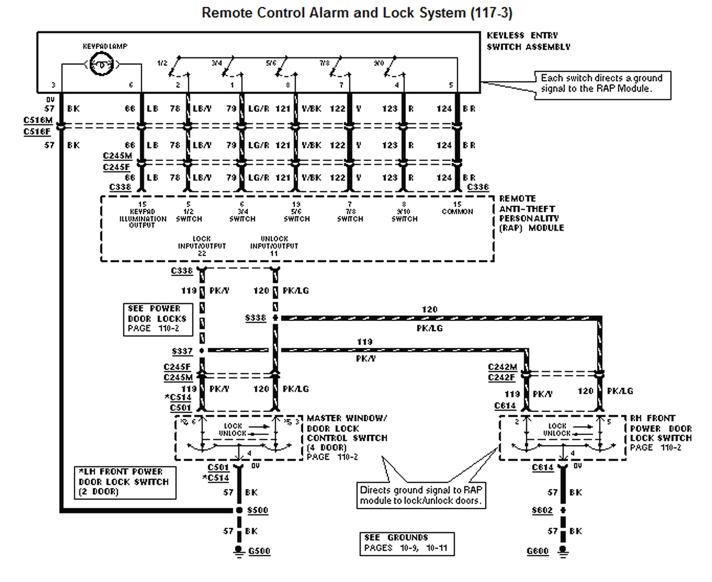 Diagram 2004 Ford Explorer Wiring Harness Diagram Gallery