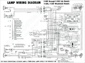 2004 Nissan Titan Trailer Wiring Diagram - ford F350 Hydroboost Problems Archives Rivercottagenews Net Rh Rivercottagenews Net 1996 ford F250 Trailer Wiring Diagram 1996 ford F250 Trailer Wiring 16f
