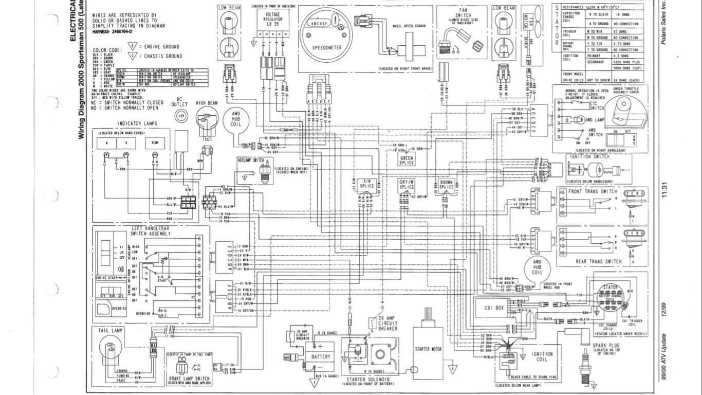 2004 Polaris Sportsman Ho Wiring Diagram - S2000 Fuse Box Connector  Terminals for Wiring Diagram SchematicsWiring Diagram Schematics