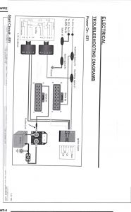 2004 Polaris Ranger 500 Wiring Diagram - 2004 Polaris Sportsman 600 Parts Diagram Beautiful Nice 2005 Polaris Sportsman 500 Ho Wiring Diagram Electrical 12b