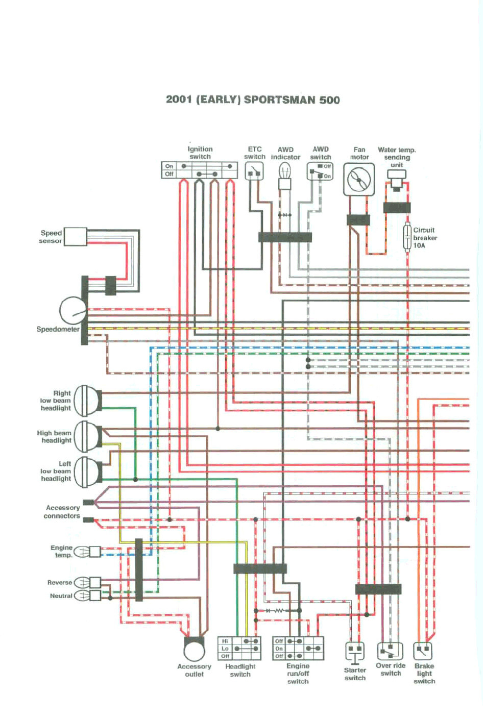 DIAGRAM] 2008 Polaris 500 Wiring Diagram FULL Version HD Quality Wiring  Diagram - TERNARYDIAGRAMS.COMELUXITALIA.IT  Wiring Diagram Database