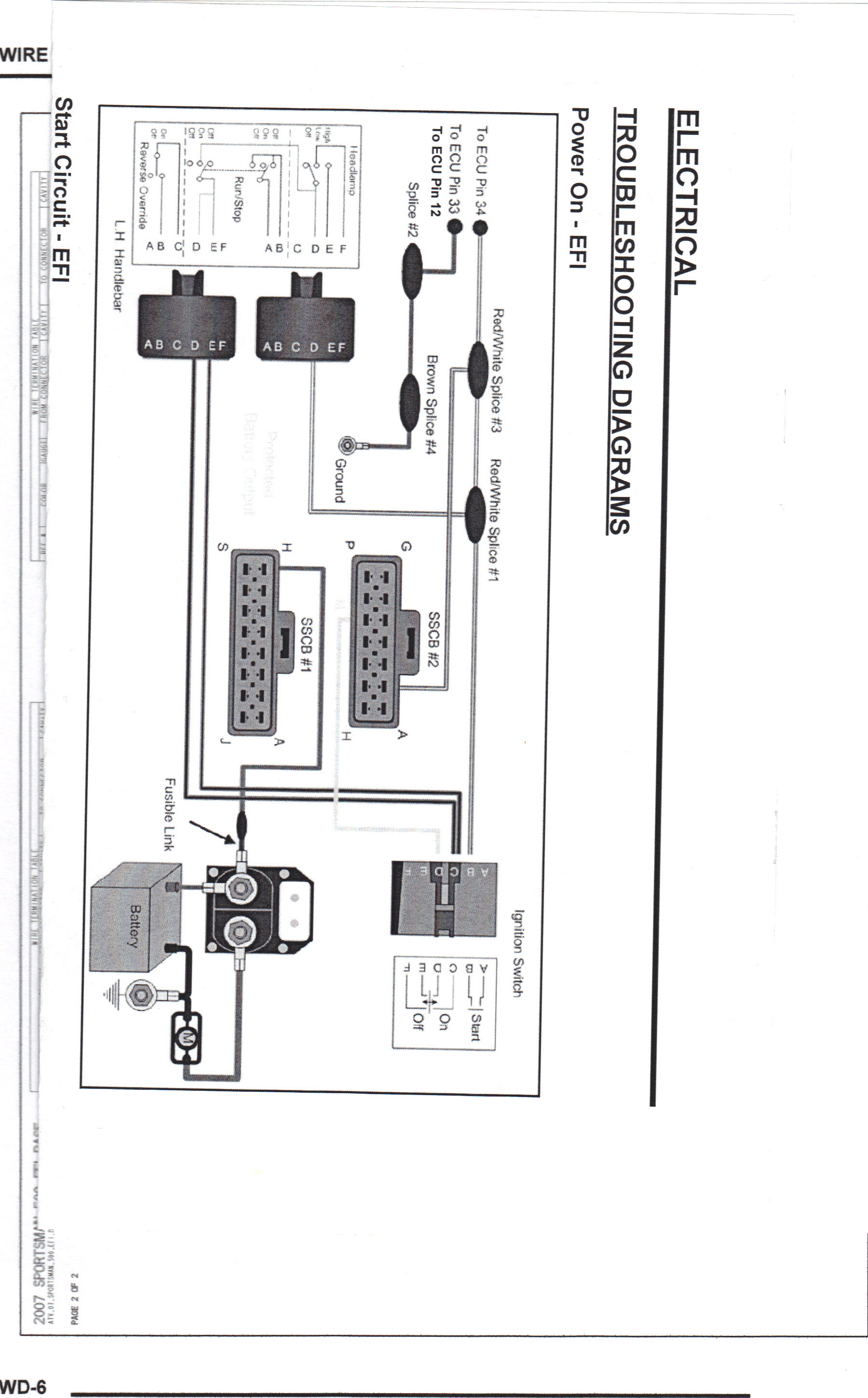 2005 polaris sportsman 500 ho wiring diagram schematic diagrams rh  ogmconsulting co Polaris Sportsman Wiring Schematic