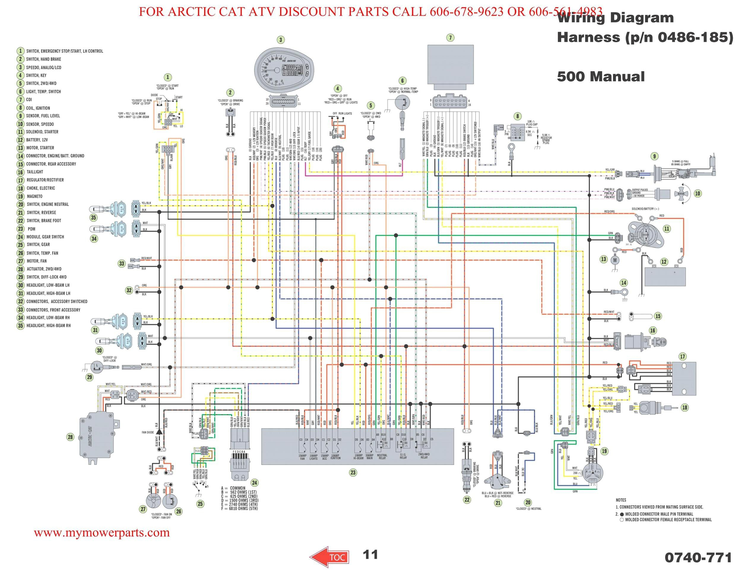 Polaris Scrambler 500 Front Wiring Diagram | Wiring ... on