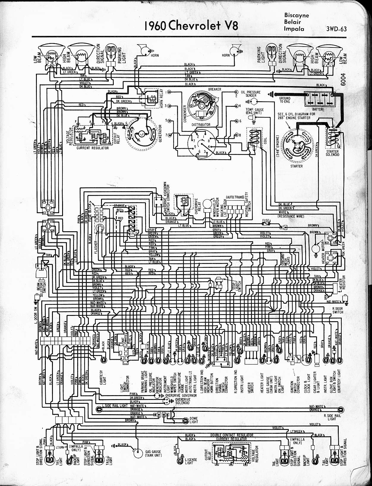 Diagram 1961 Chevy Impala Wiring Diagram Full Version Hd Quality Wiring Diagram Diagramwirings Primocircolospoleto It