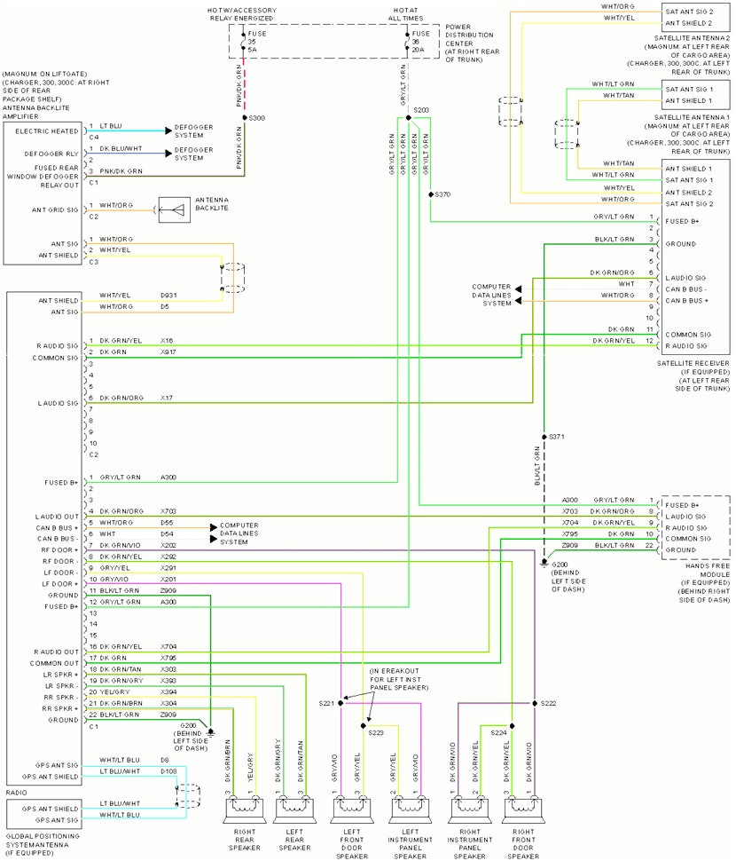 2005 chrysler 300 wiring diagram Collection-Wiring Diagram for Chrysler 300 Diagrams Schematics Fine 2005 2005 Chrysler 300 Stereo Wiring Diagram 10-e