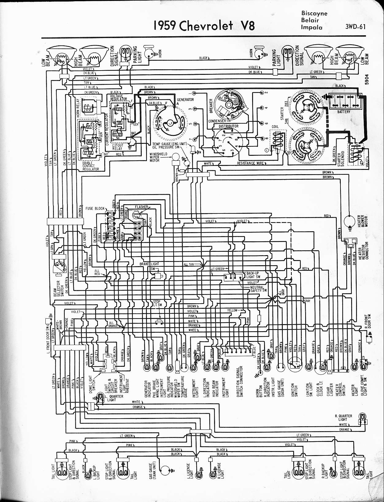 DIAGRAM] 61 Impala Wiring Diagram FULL Version HD Quality Wiring Diagram -  FECPHASEDIAGRAM.HAPPYSCHOOLMILANO.ITWiring And Fuse Image