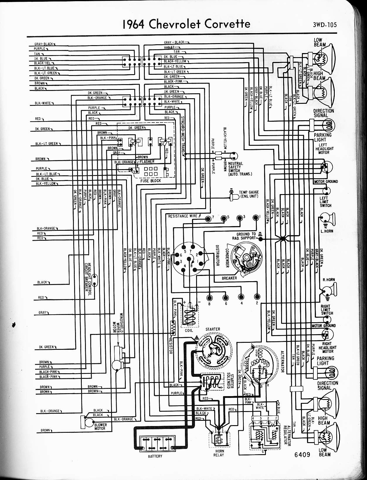 DIAGRAM] 64 Impala Ignition Switch Wiring Diagram FULL Version HD Quality Wiring  Diagram - A2SC2625SCHEMATIC7012.NINIE-CUPCAKES.FRNinie Cupcakes